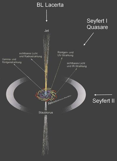 quasare zur bestimmung derhimmelskoordinaten