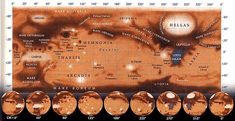 mars atmosphäre druck